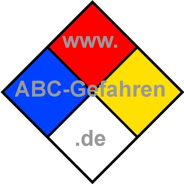 ABC-Gefahren – Blog